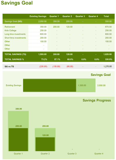Savings Goal